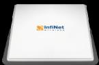 InfiLINK (точка-точка)